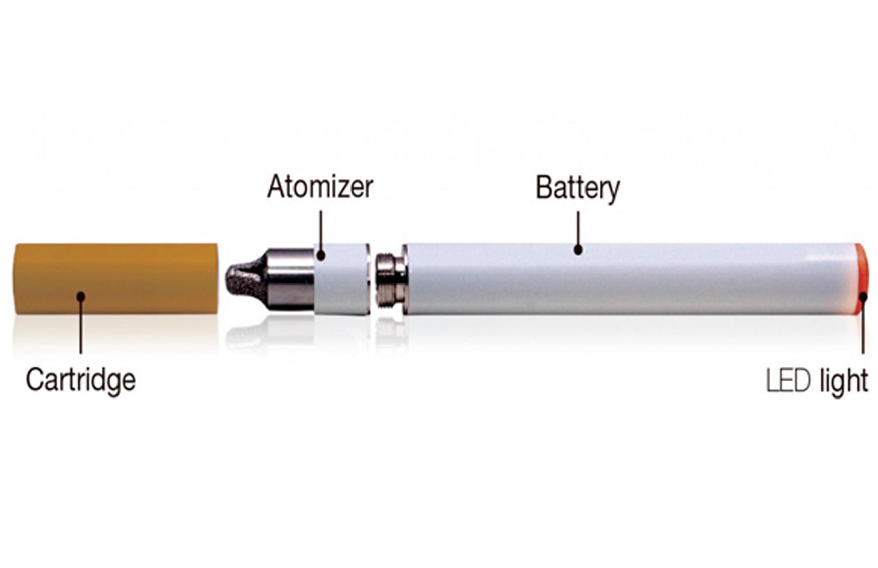 E cigarettes : je vous explique comment elles fonctionnent